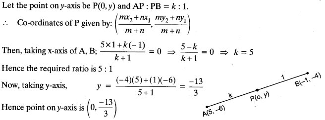 Coordinate Geometry Class 10 Maths CBSE Important Questions With Solutions 1
