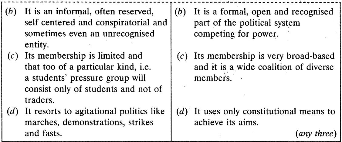 Popular Struggles and Movements Class 10 Important Questions Social Science Political Science Chapter 5 2