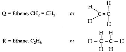 Carbon and its Compounds Class 10 Important Questions with Answers Science Chapter 4, 99a