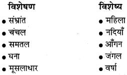 NCERT Solutions for Class 7 Hindi Vasant Chapter 3 हिमालय की बेटियाँ image - 1