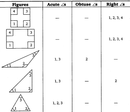 NCERT Solutions for Class 7 maths Integers chapter 3 img 19