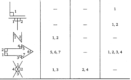 NCERT Solutions for Class 7 maths Integers chapter 3 img 20