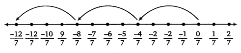 NCERT Solutions for Class 7 maths Integers chapter 7 img 29