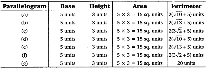 NCERT Solutions for Class 7 maths Integers chapter 7 img 53