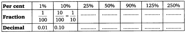 NCERT Solutions for Class 7 maths Integers chapter 7 img 6
