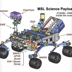 Parts Of A Telescope Diagram Merrill Pressure Switch Wiring The Mars Rover (page 2) - Pics About Space