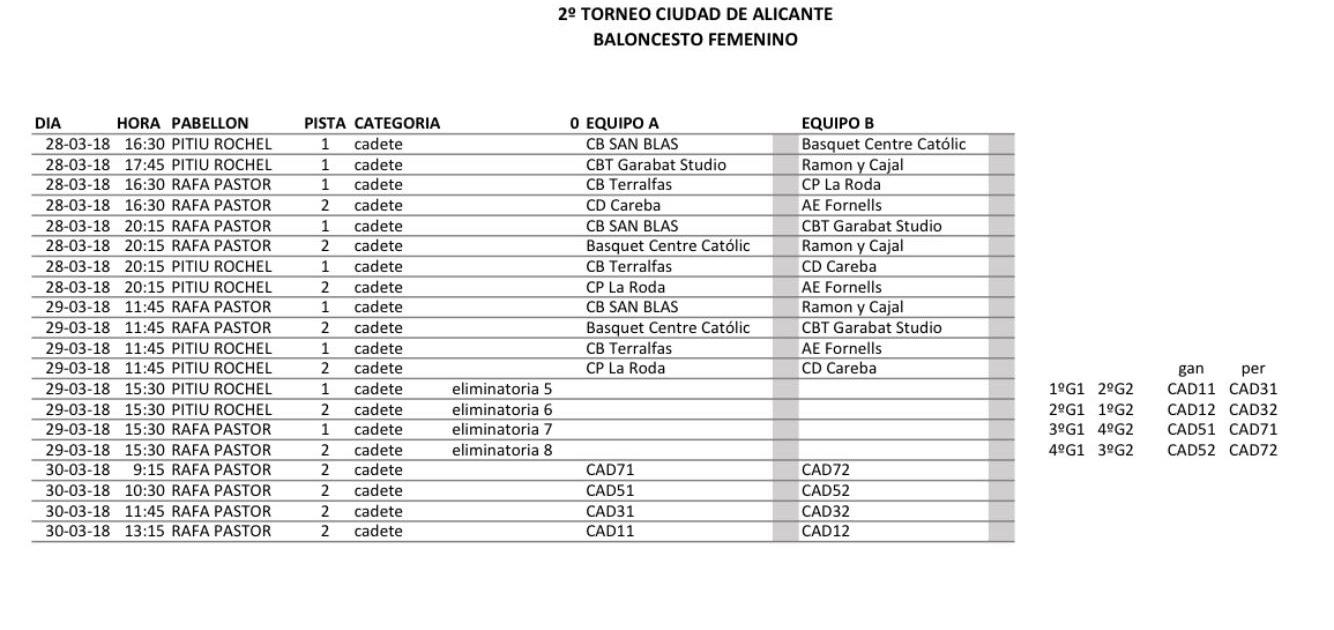 Calendario II Torneo Ciudad de Alicante