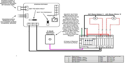 Daikin Vrv Wiring Diagram : 25 Wiring Diagram Images