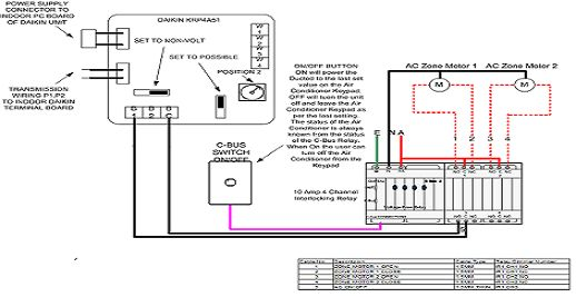 bus relay wiring diagram cbus protocol wikipedia the