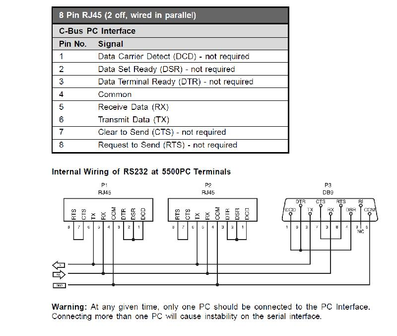 cbus dali wiring diagram 2008 f250 rj45 qt4 preistastisch de schematic rh 14 3 skullbocks