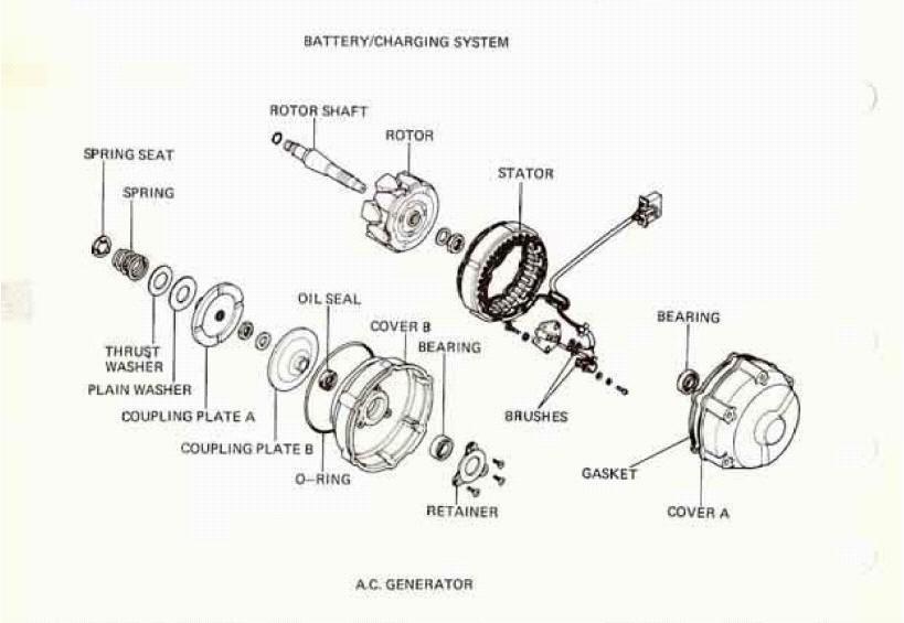 Diagram Bike wiring diagram pdf Diagram Schematic Circuit