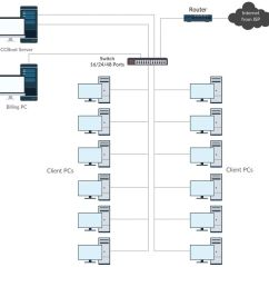 case 2 ccboot server with 2 nics in teaming total 2 0 gbps  [ 999 x 1018 Pixel ]