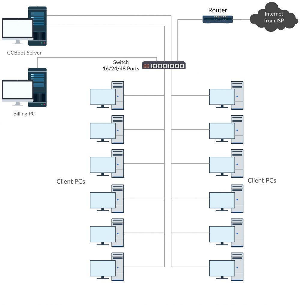 hight resolution of case 2 ccboot server with 2 nics in teaming total 2 0 gbps