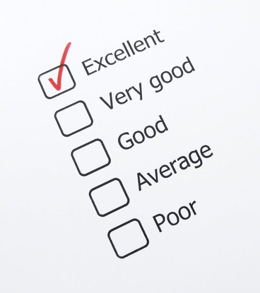 Performance ratings for charities