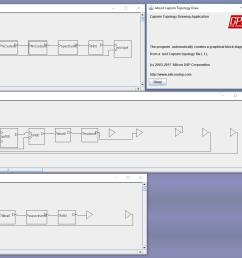 codec hierarchical block diagram and simulation  [ 1118 x 931 Pixel ]
