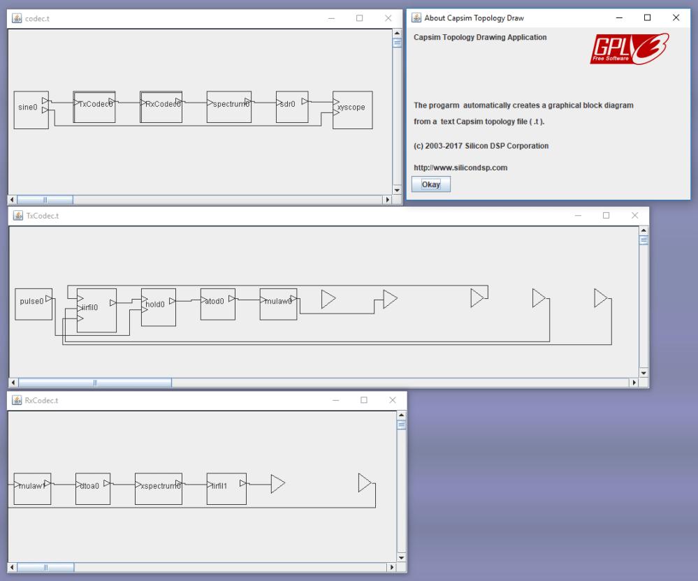 medium resolution of codec hierarchical block diagram and simulation