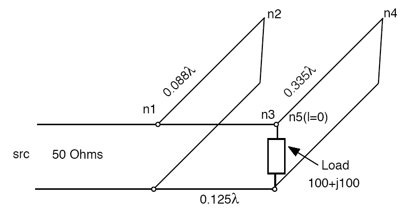 Transmission Line Topology Calculation TCL Integration