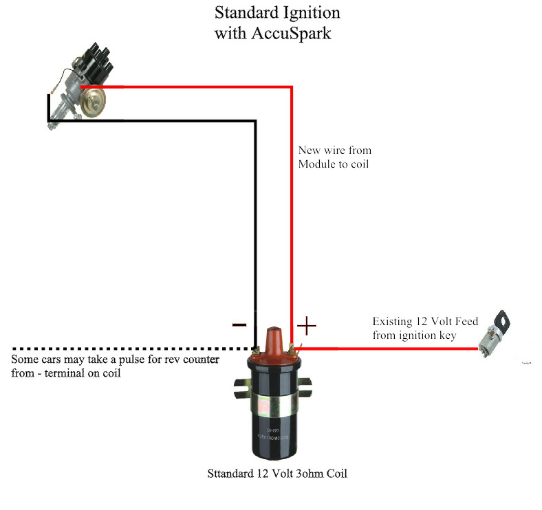 ignition coil distributor wiring diagram gas steam boiler accuspark diagrams cars may be fitted with a resistor or have high resistance ballast wire