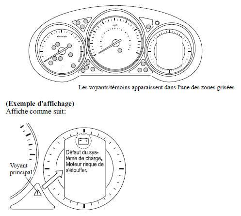 Hyundai Dashboard Symbols Peterbilt Dashboard Symbols