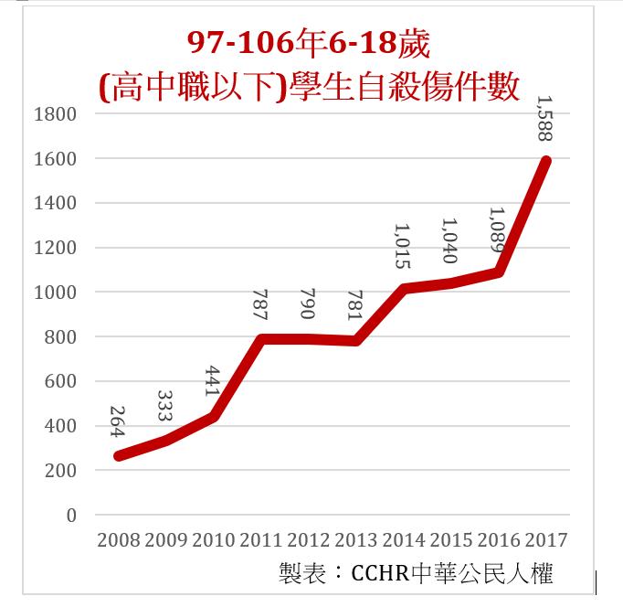 抗憂鬱劑 Antidepressant 副作用 | 公民人權協會 CCHR Taiwan