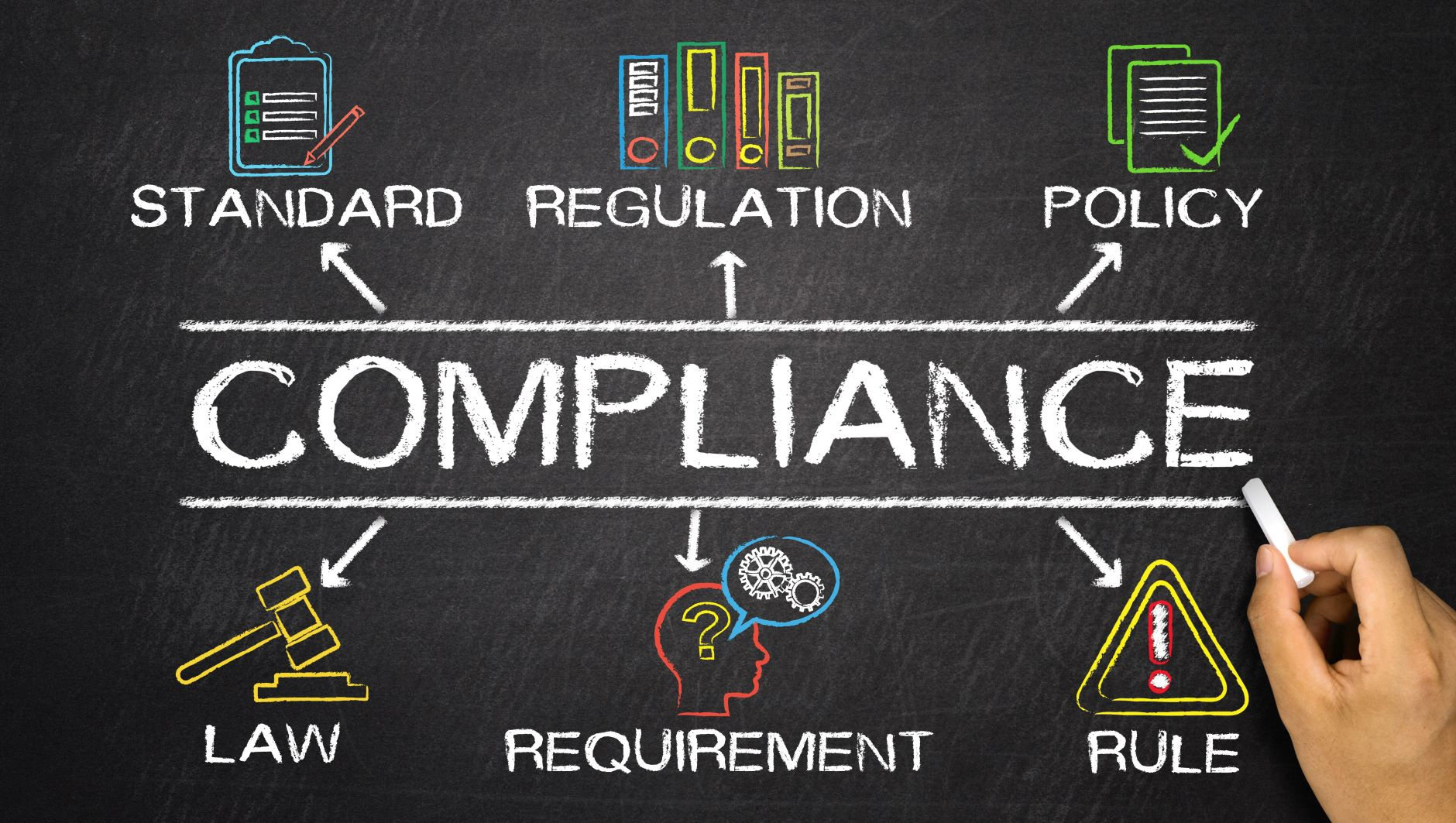 Hot Topics In Compliance Managing Hr Related Risk Cape