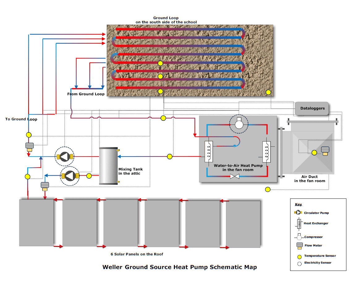 hight resolution of geothermal heat pump wiring diagram wiring diagram dat ground source heat pump wiring diagram geothermal heat pump wiring diagram