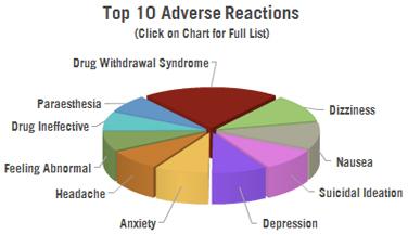 Effexor Side Effects   CCHR International
