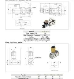 control valves bankable circuit selector valves [ 1240 x 1754 Pixel ]