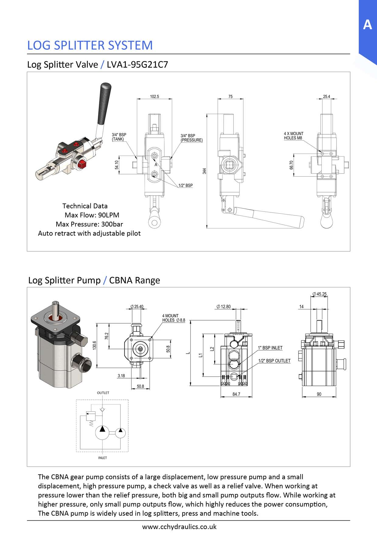 hight resolution of standard cylinders double acting log splitter pump