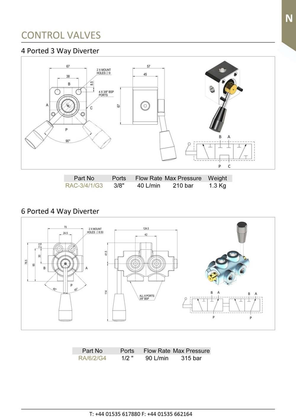 medium resolution of control valves 4 ported 3 way diverter