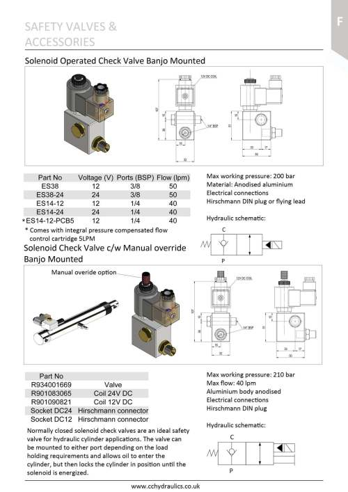 small resolution of solenoid operated check valves