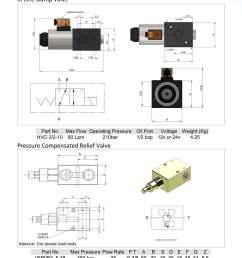 safety valves accessories in line dump valve [ 1240 x 1754 Pixel ]