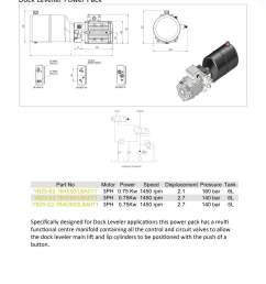 dock leveller power pack click  [ 1240 x 1754 Pixel ]