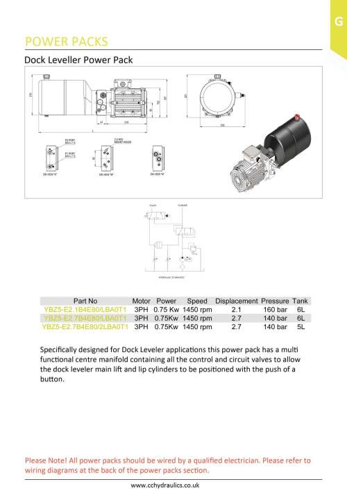 small resolution of dock leveller power pack click