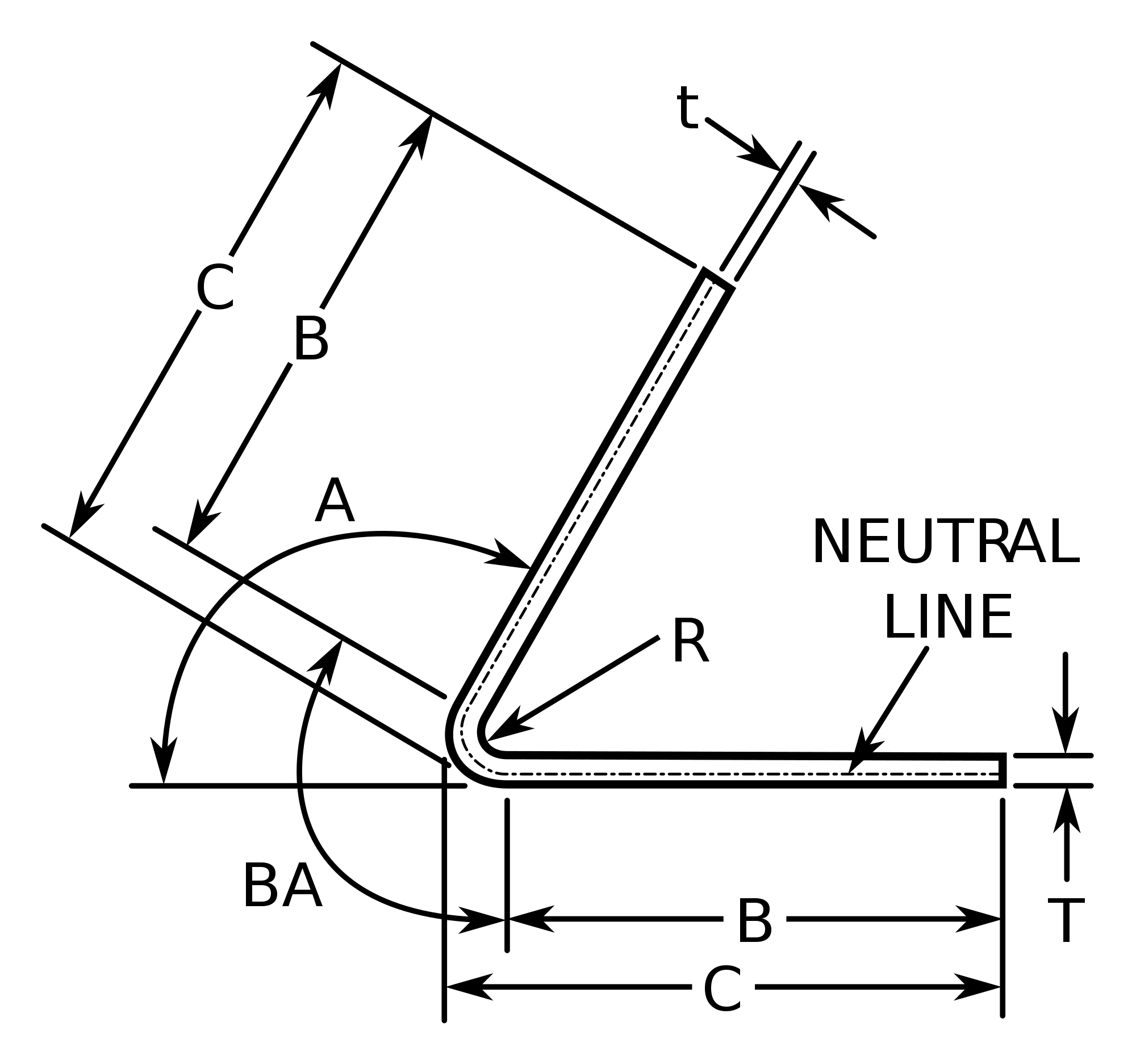 Cable Bender Tool