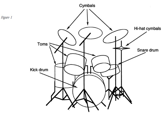 and white diagram of a drum set including cymbals high hat snare