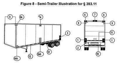 Semi Truck Lights Pickup Truck Lights Wiring Diagram ~ Odicis