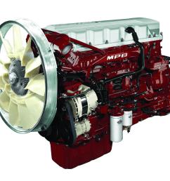 mack mp8 engine [ 2400 x 1536 Pixel ]