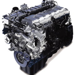 International Dt466 Engine Diagram 2005 Kia Sedona Radio Wiring Navistar Maxxforce 13 Commercial Carrier Journal