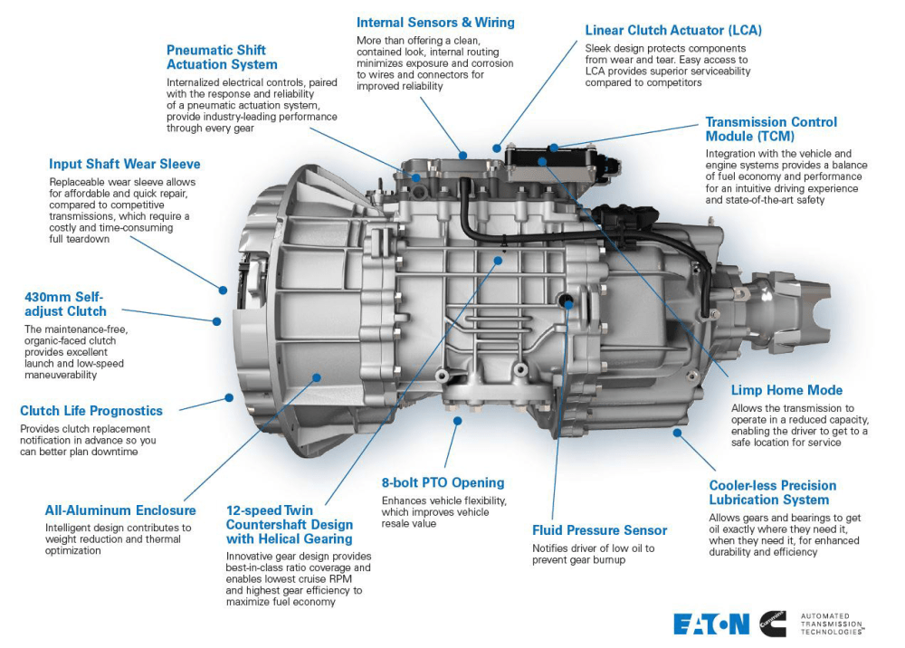 medium resolution of eaton cummins automated transmission technologies on sunday at the north american commercial vehicle show in atlanta debuted its new endurant 12 speed