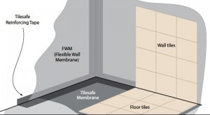 Wet Room Construction Details  Building a Wet Room  CCL