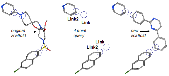 Ligand Scaffold Replacement using MOE Pharmacophore Tools