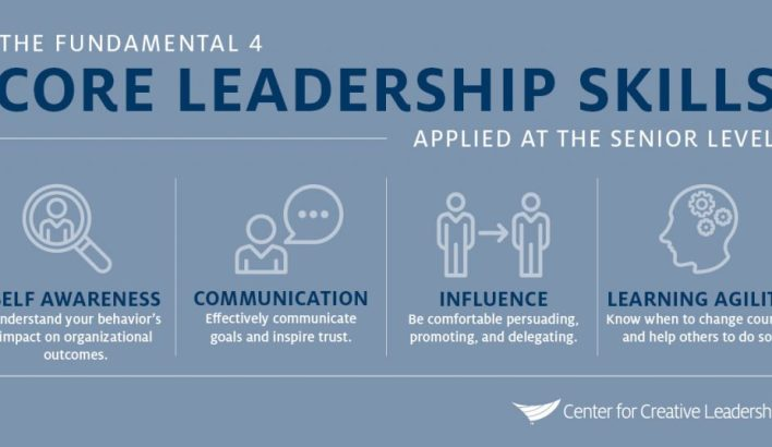 4 Core Leadership Skills Needed In Every Career: Infographic
