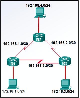 CCNA3 v6.0 Final Exam B 003