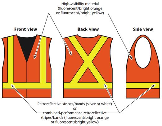HighVisibility Safety Apparel  OSH Answers