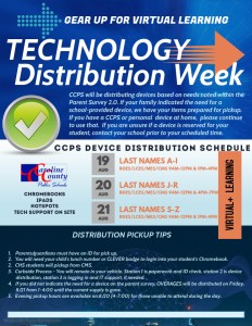 Technology distibution dates