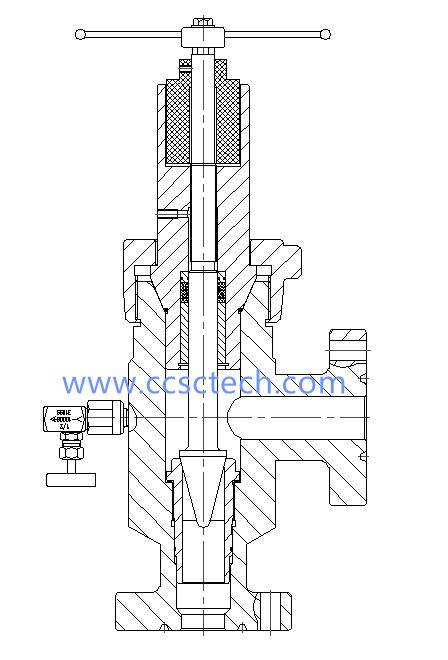 H2 Adjustable choke valves-adjustable needle chokes