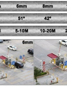 Camera lens selection and view angle diagram also cctv distance angles coverages hikvision rh auckland