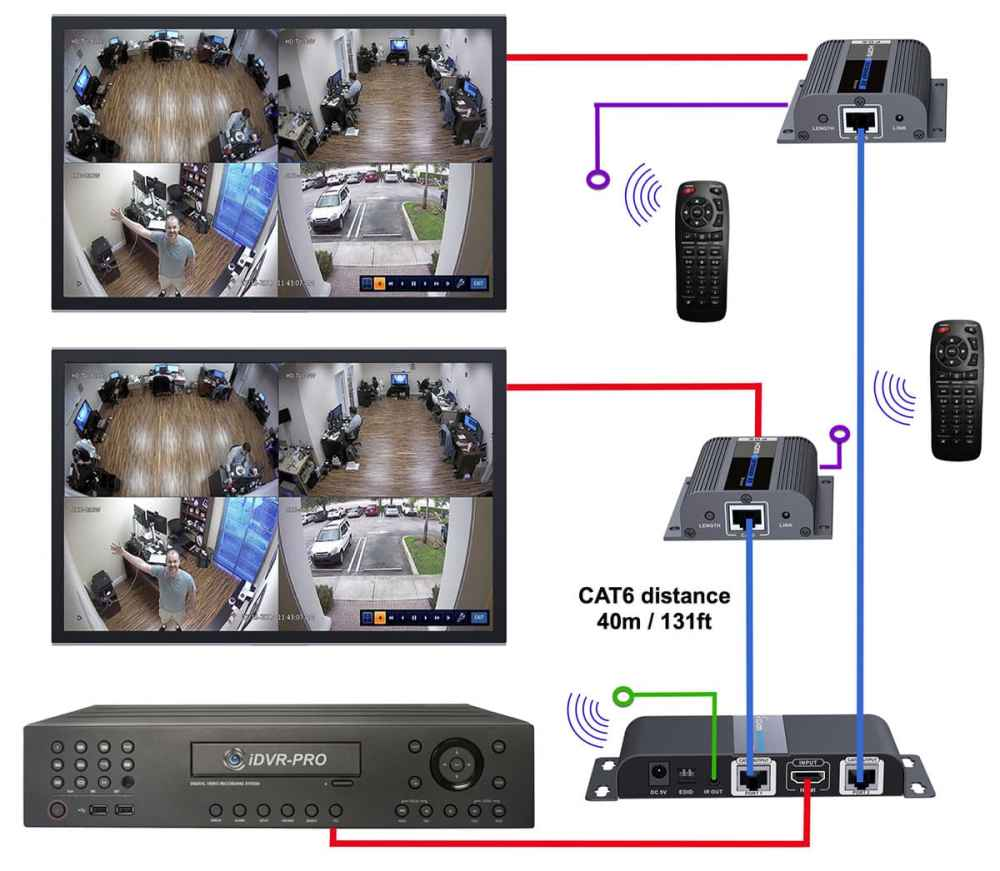 medium resolution of hdmi over cat6 spliiter to multiple monitors