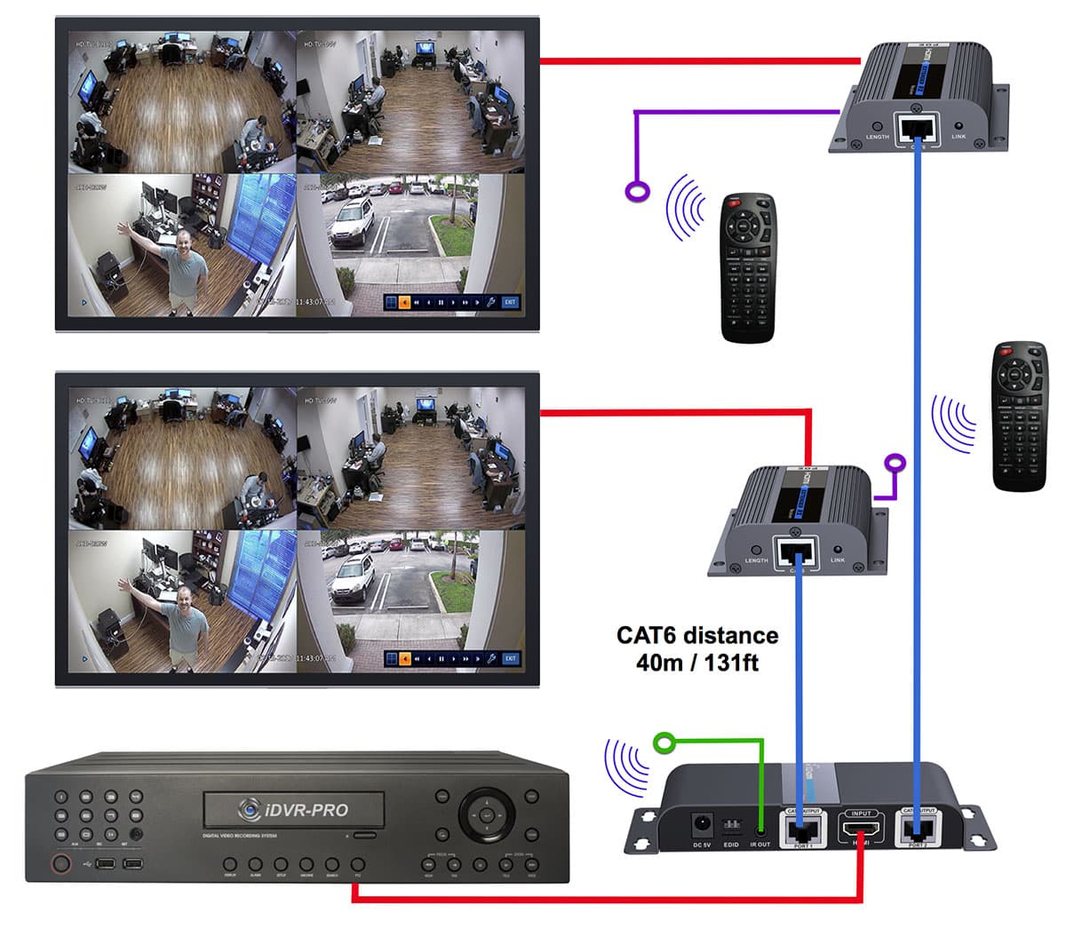 hight resolution of hdmi over cat6 spliiter to multiple monitors